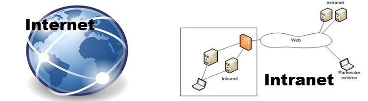 Perbedaan-Internet-dan-Intranet