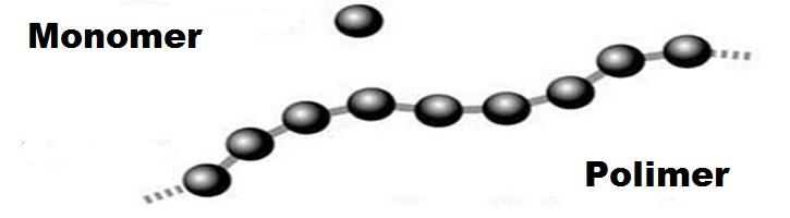 Perbedaan-Monomer-dan-Polimer
