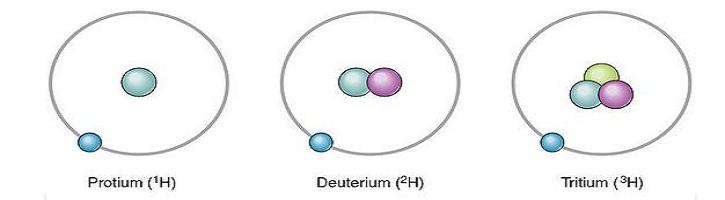 Perbedaan-Protium-Deuterium-dan-Tritium