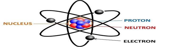 Perbedaan-Proton-Neutron-dan-Elektron