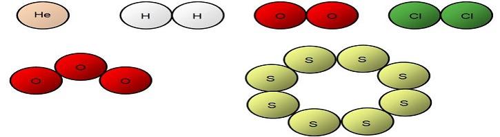 Perbedaan-Unsur-Molekul-dan-Senyawa