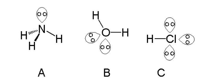 Perbedaan Elektron Ikatan dan Elektron Bebas 1